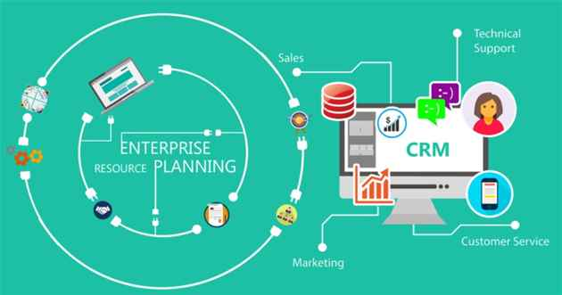 CRM For Manufacturing Industries